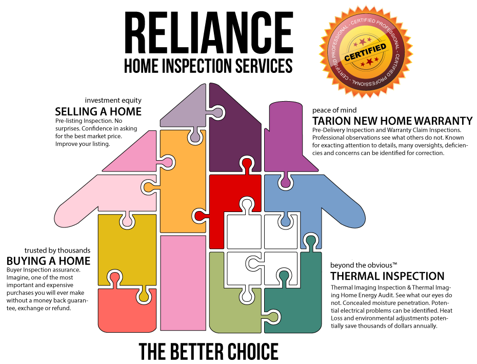 Reliance Home Inspection Service House Thermal Inspection